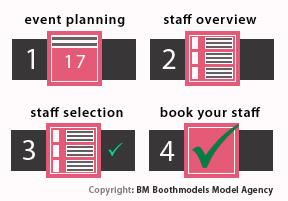 booking process of Trade Show models or exhibition hostess in germany